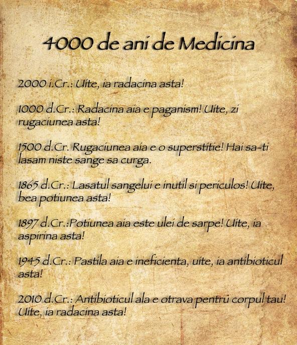 4000 de ani de medicina, pe scurt
