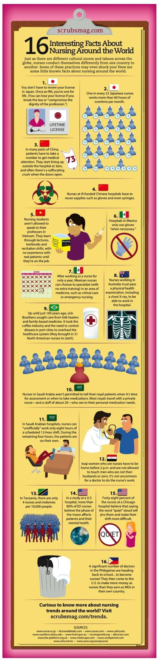16 informatii interesante despre asistente medicale...
