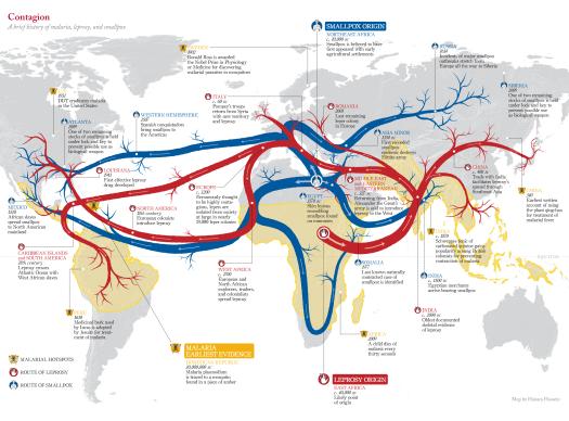 Variola, malaria si lepra s-au raspandit gradual