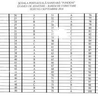 "Cum a fost admiterea la Scoala Postliceala ""Fundeni"" la buget in 2016"