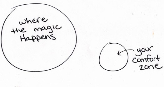 where-magic-happens